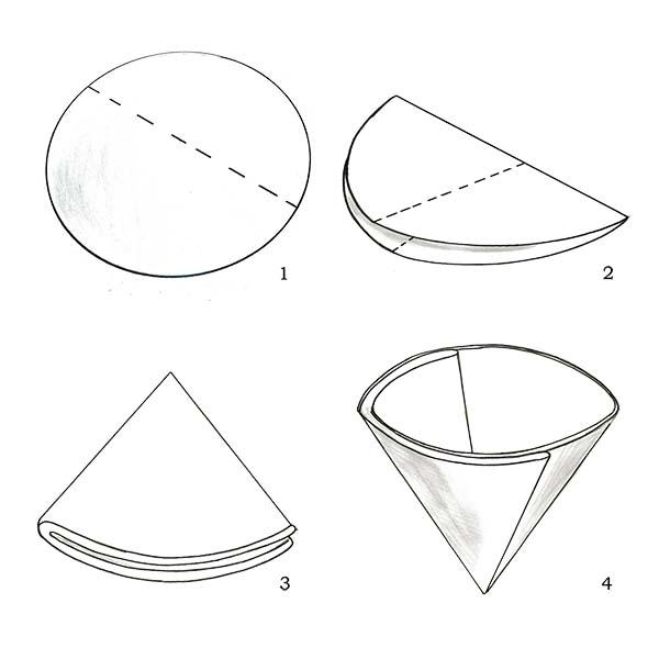 filterpapier-zeichnung